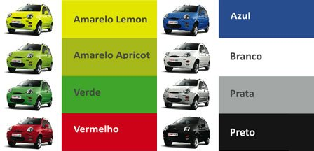 Cores do Chery QQ 2011